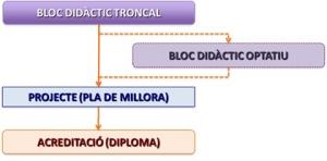 Grafic1 HabDir